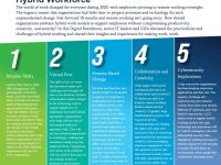 Accelerating Digital Initiatives To Support A  Hybrid Workforce